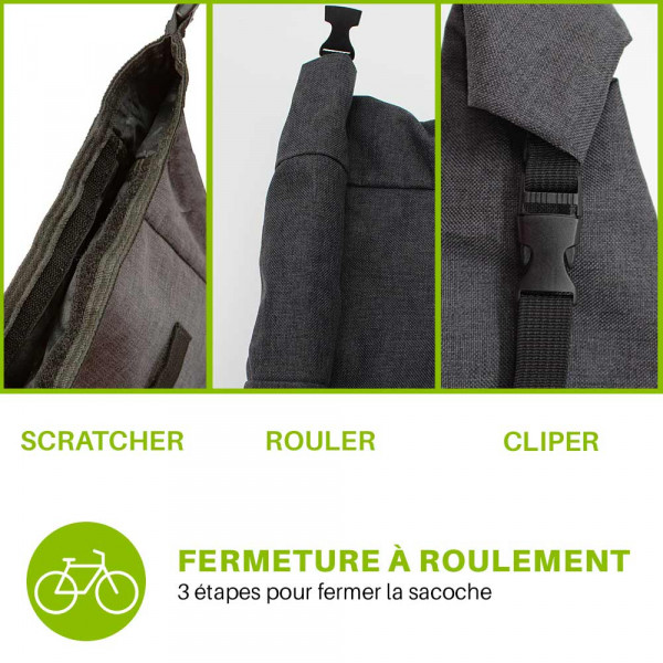 sacoche de selle vélo avec fermeture à roulement et clip