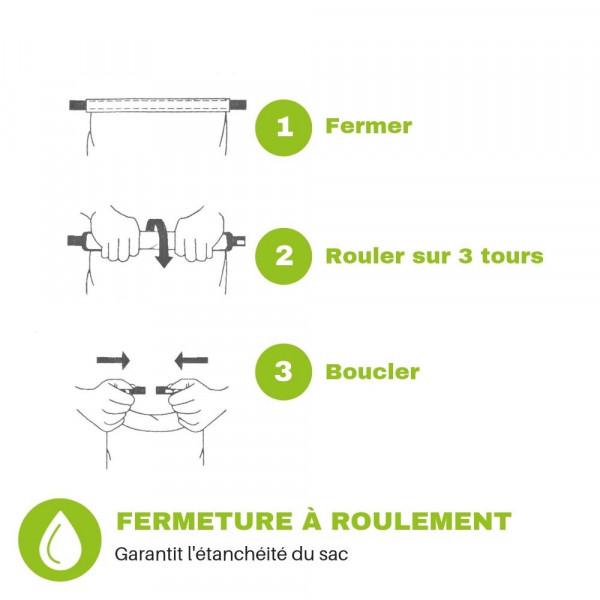 sac waterproof wavebag 3